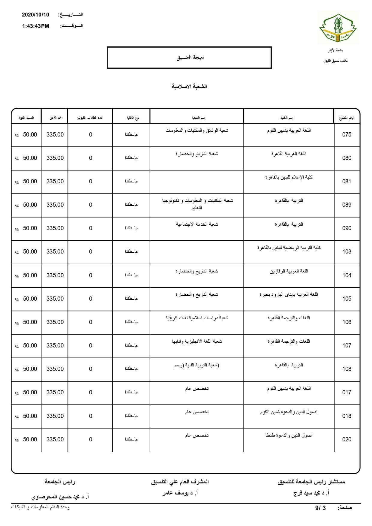 نتيجة تنسيق كليات جامعة الأزهر لعام 2020 بالكامل 20201010195743557