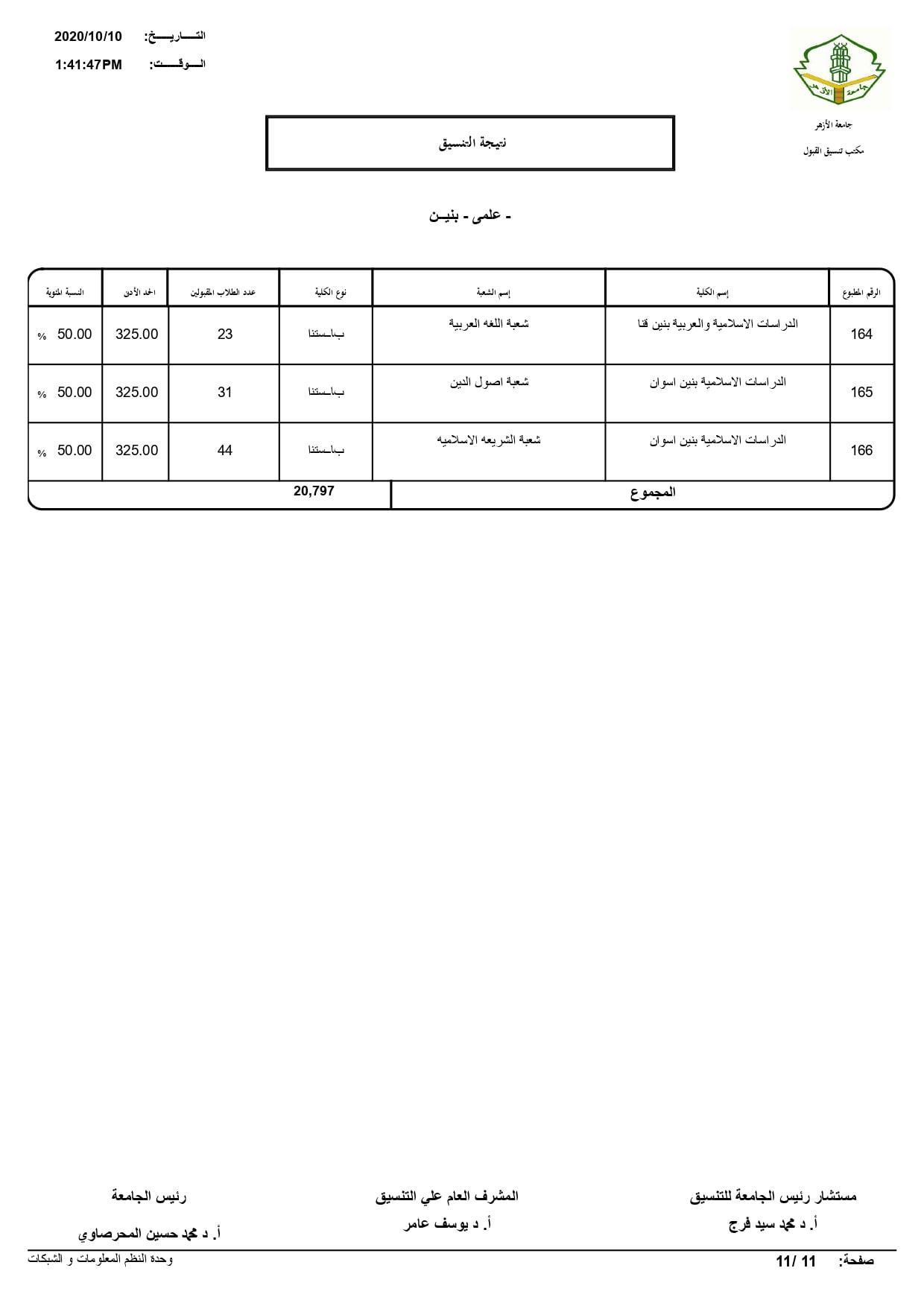 نتيجة تنسيق كليات جامعة الأزهر لعام 2020 بالكامل 20201010201010016