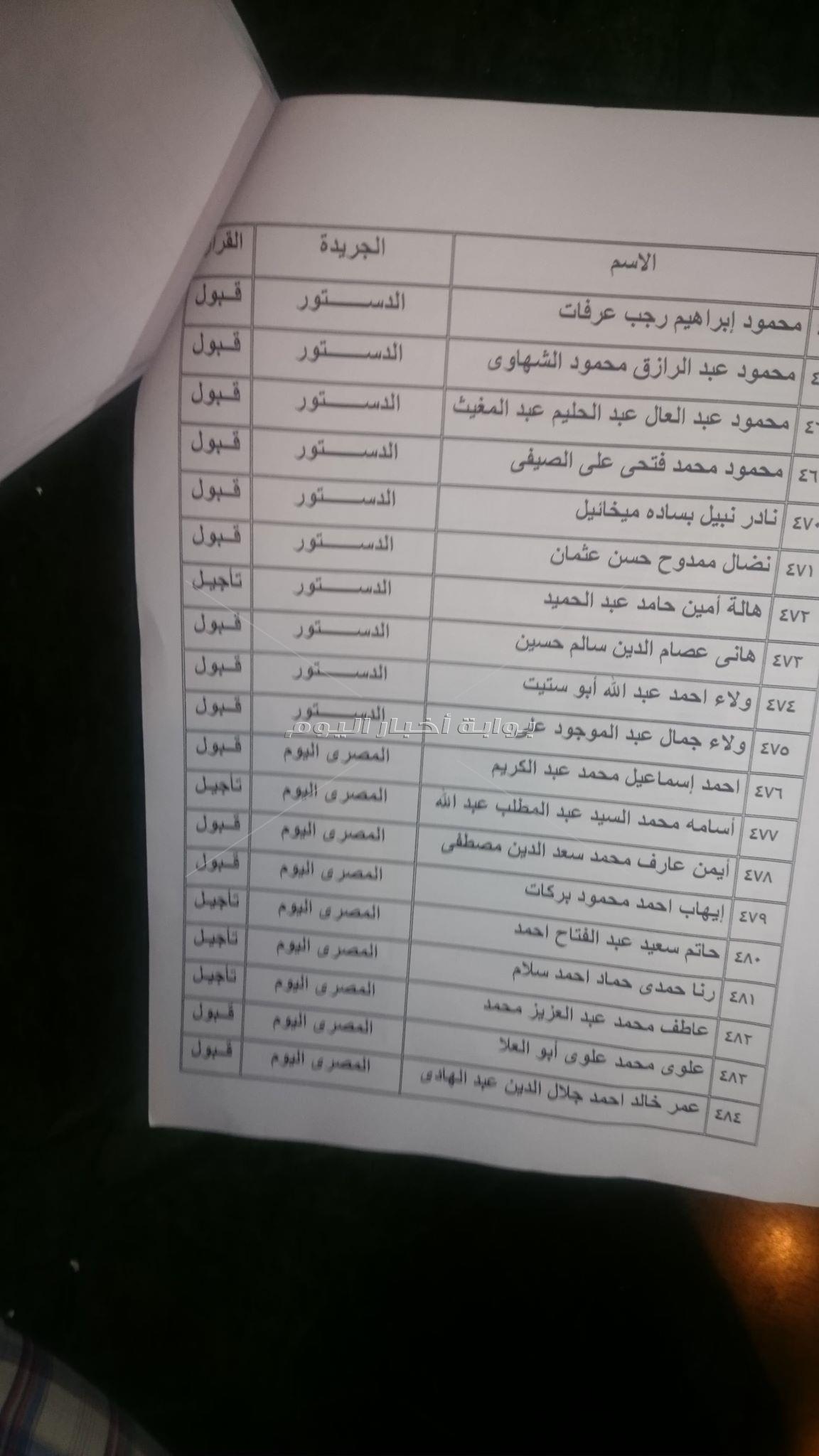 """"""" نتيجة لجنة القيد لجدول تحت التمرين بنقابة الصحفيين"""