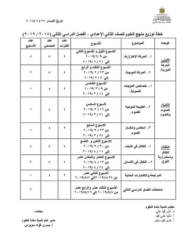 توزيع مناهج العلوم للفصل الدراسي الثاني