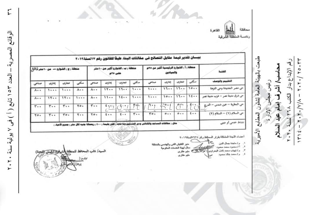 ننشر أسعار التصالح في مخالفات البناء في جميع أحياء وشوارع القاهرة