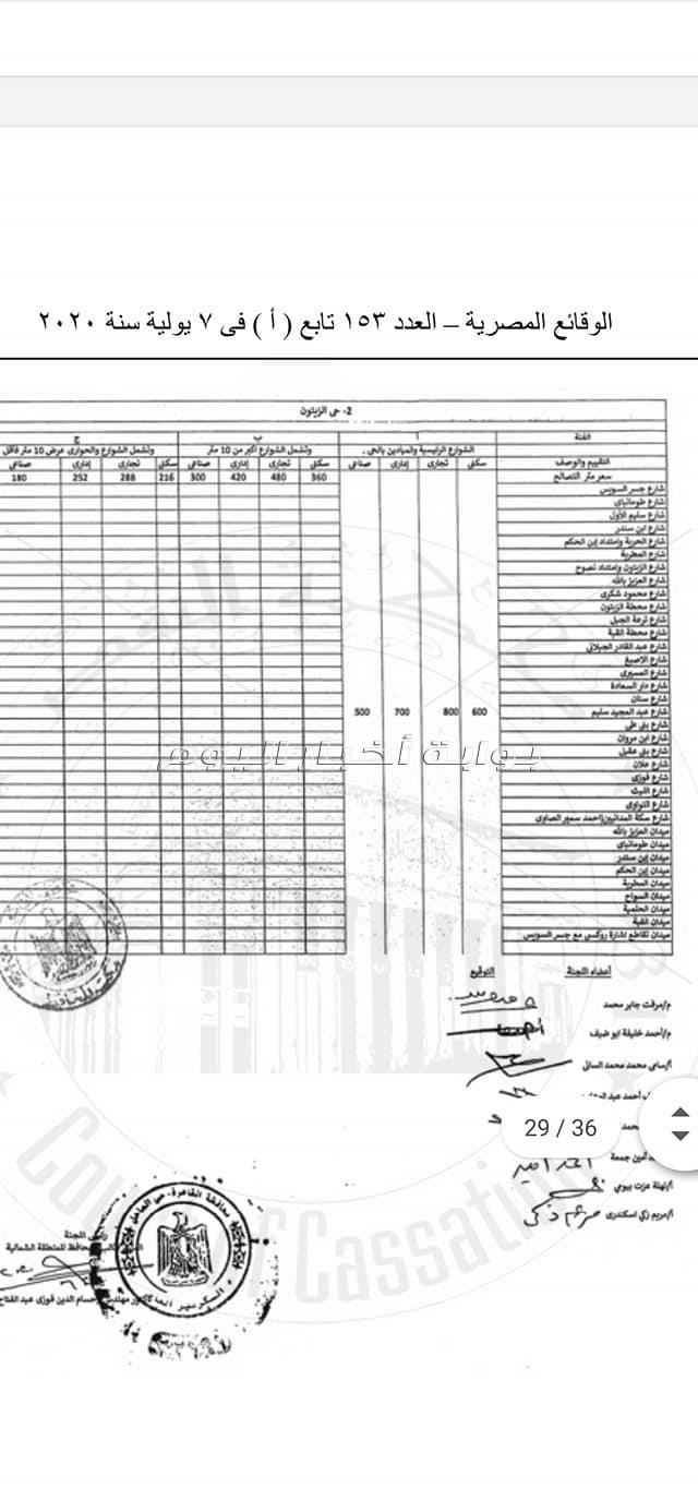2ننشر أسعار التصالح في مخالفات البناء في جميع أحياء وشوارع القاهرة