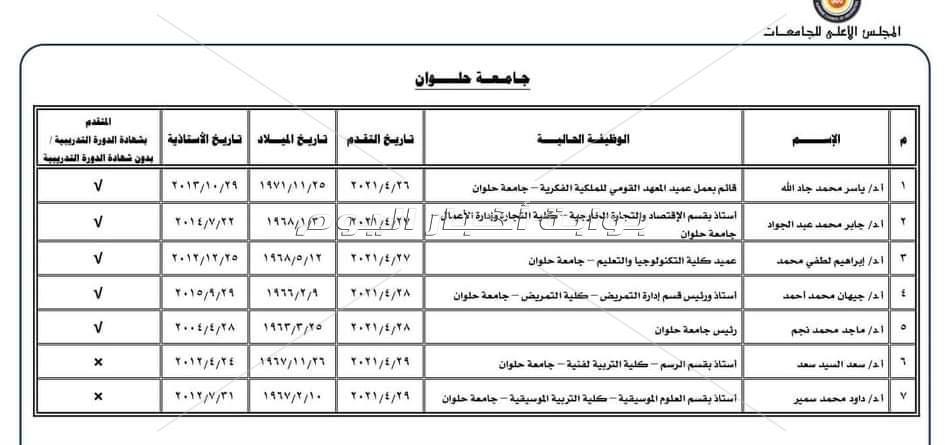 ننشر أسماء القوائم المبدئية للمرشحين