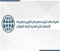 إنفوجراف| تعرف على ترتيب مصر في تقرير ممارسة الأعمال الذي أصدره البنك الدولي