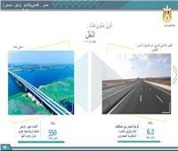 طرق وكباري ومحطات سكة حديد جديدة حصيلة إنجازات «النقل» في 2018