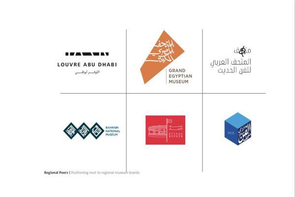 شعارات المتاحف العالمية