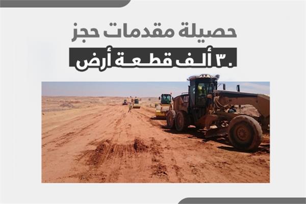 حصيلة مقدمات حجز 30 ألف قطعة أرض