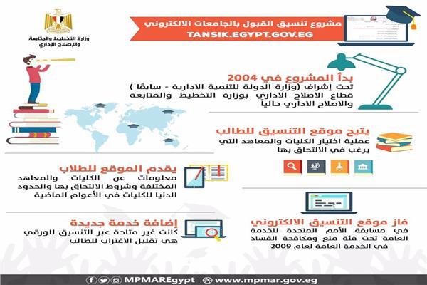 انفوجرافاً حول مشروع تنسيق القبول بالجامعات الإلكتروني