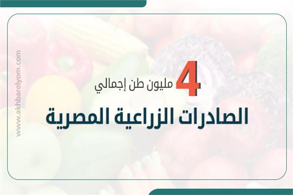 إنفوجراف| 4 ملايين طن صادرات زراعية مصرية تجوب العالم