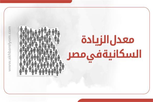 معدل الزيادة السكانية في مصر