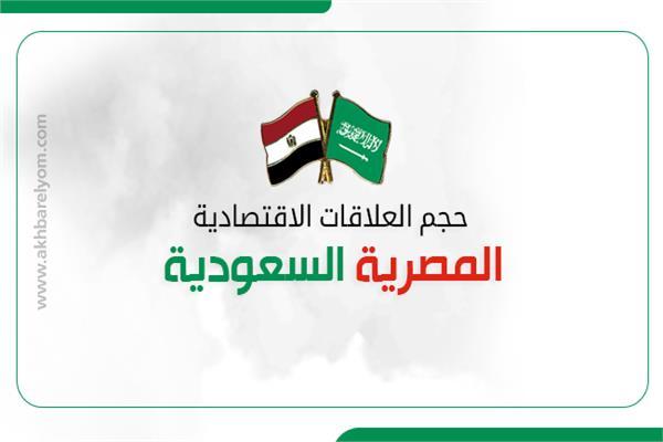 حجم العلاقات الاقتصادية المصرية – السعودية