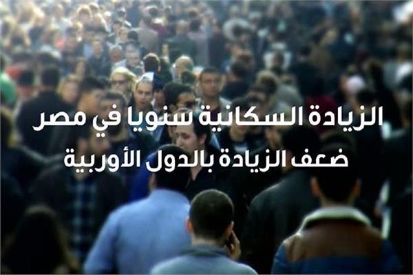 الزيادة السكانية السنوية في مصر ضعف دول أوربية