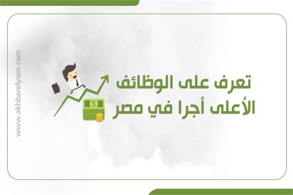 الوظائف الأعلى أجرا في مصر