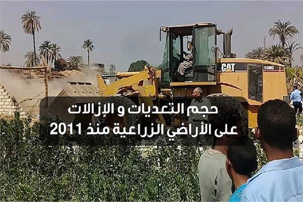 حجم التعديات و الإزالات على الأراضي الزراعية منذ 2011