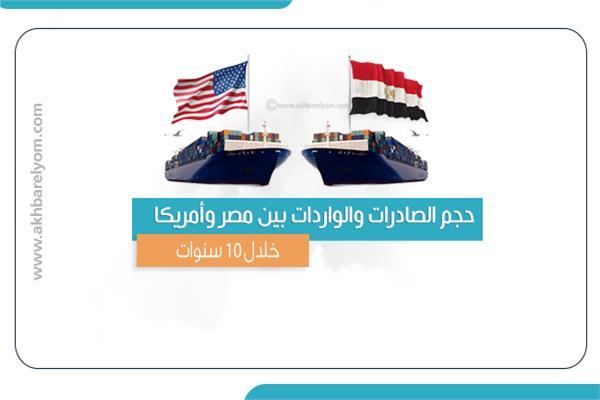 حجم الصادرات والواردات بين مصر وأمريكا .. خلال 10 سنوات