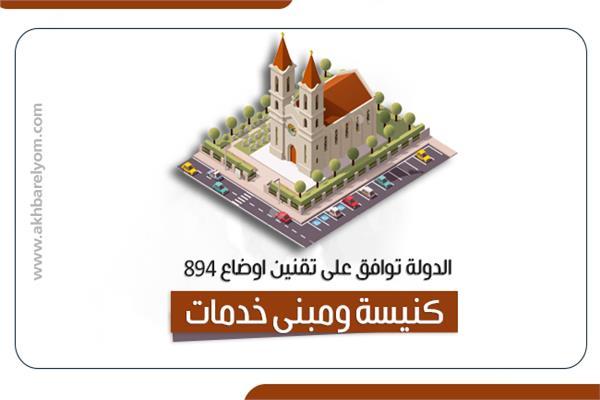 الدولة توافق على تقنين اوضاع ٨٩٤ كنيسة ومبنى خدمات