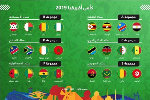 ملاعب مجموعات الأمم الإفريقية