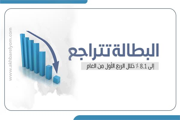 البطالة تتراجع إلى 8.1 % خلال الربع الأول من العام