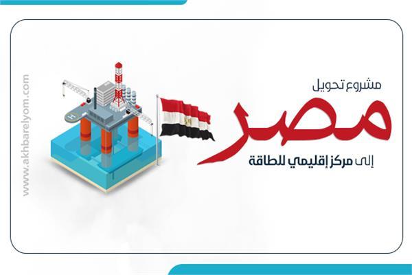 كل ما يخص اللجنة الحكومية لتحويل مصر إلى مركز إقليمي للطاقة