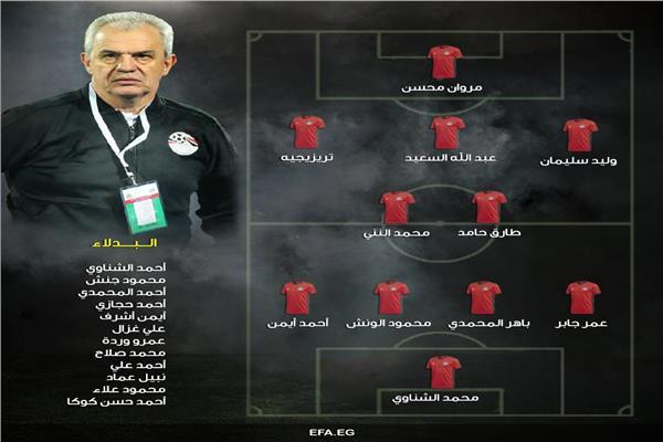 تشكيل مصر