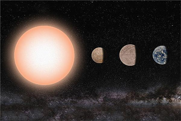 نظام (جليسي 1061) الكوكبي