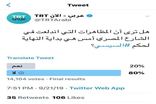 استفتاء TRT الفاشل