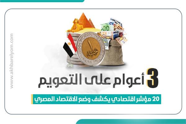 3 أعوام على التعويم.. 20 مؤشر اقتصادي يكشف وضع الاقتصاد المصري