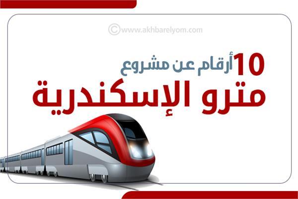 إنفوجراف | ١٠ أرقام عن مشروع مترو الإسكندرية