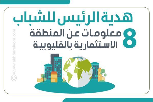 إنفوجراف|  هدية الرئيس للشباب| 8 معلومات عن المنطقة الاستثمارية بالقليوبية