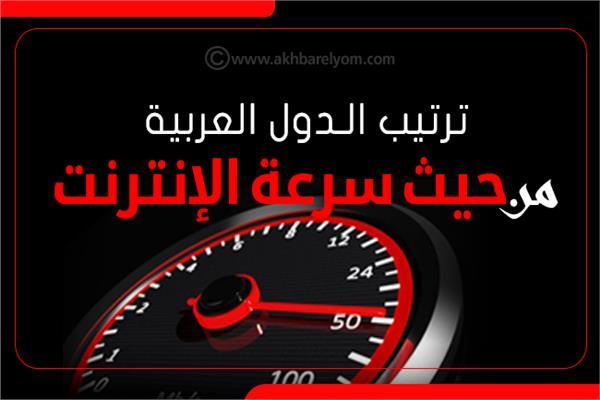إنفوجراف   ترتيب الدول العربية من حيث سرعة الإنترنت