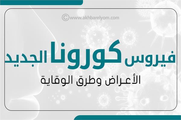 إنفوجراف |  فيروس كورونا الجديد .. الأعراض وطرق الوقاية