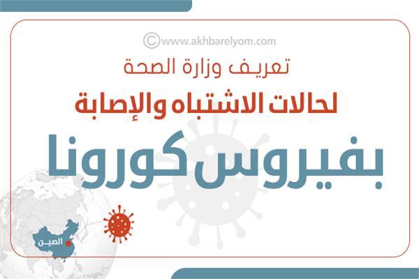 انفوجراف| تعریف وزارة الصحة لحالات الاشتباه والإصابة بفيروس الكورونا