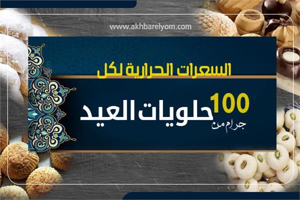 إنفوجراف  السعرات الحرارية لكل ١٠٠ جرام من حلويات العيد