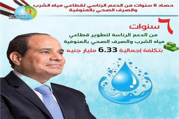 6.33 مليار جنيه إجمالي استثمارات قطاع مياه الشرب والصرف الصحي
