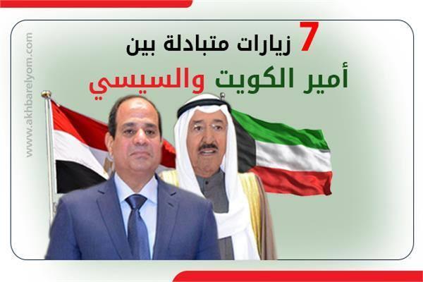 7 زيارات متبادلة بين أمير الكويت الراحل والسيسي