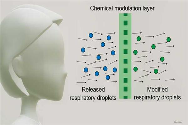 بـ«الفوسفوريك والملح».. اختراع جديد يمنع «عدوى كورونا»