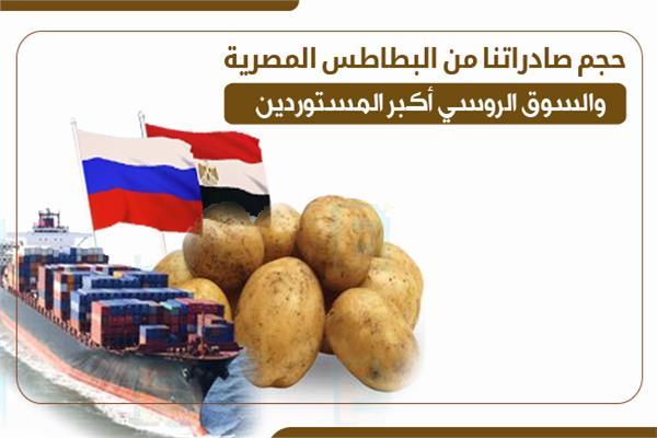 إنفوجراف | حجم صادراتنا من البطاطس المصرية...والسوق الروسي أكبر المستوردين