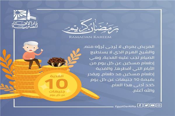 10 جنيهات فدية المريض غير القادر على الصيام