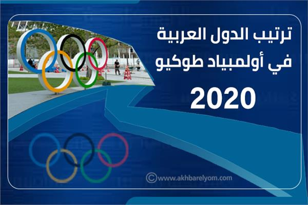إنفوجراف | ترتيب الدول العربية في أولمبياد طوكيو 2020