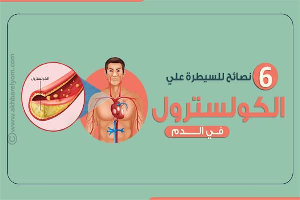 الكولسترول في الدم