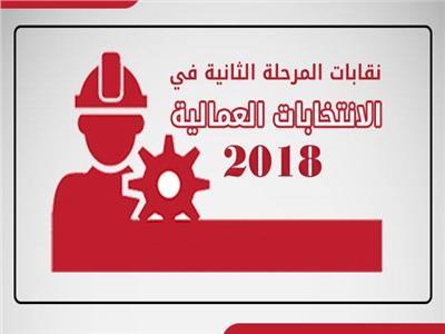 إنفوجراف| تعرف على نقابات المرحله الثانية في الانتخابات العمالية
