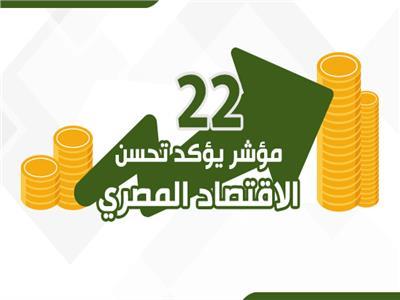 إنفوجراف| عامان على تحرير سعر الصرف.. 22 مؤشرا على تحسن الاقتصاد المصري