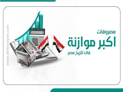 إنفوجراف | مصروفات أكبر موازنة في تاريخ مصر