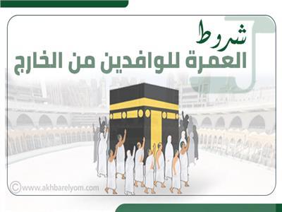 إنفوجراف | ضوابط وشروط العمرة للوافدين من خارج السعودية