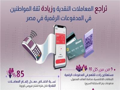 إنفوجراف   تراجع المعاملات النقدية وزيادة ثقة المواطنين في المدفوعات الرقمية