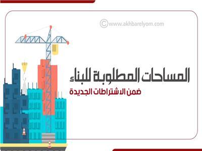 إنفوجراف  المساحات المطلوبة للبناء ضمن اشتراطات المنظومة الجديدة
