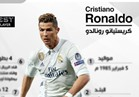 إنفوجراف | رونالدو أحسن لاعب في العالم 2017