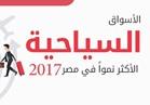 إنفوجراف | الأسواق السياحية الأكثر نمواً في مصر خلال 2017