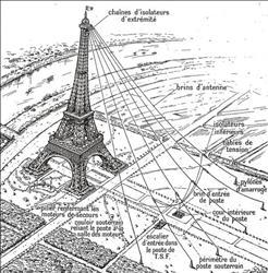 صور| 110 عاماً على إصدار أول رسالة إذاعية من برج إيفل
