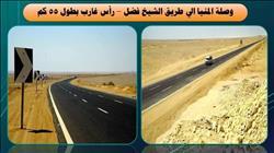 صور| ننشر تفاصيل مشروعات الطرق التي افتتحها الرئيس «السيسي»